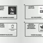 15:41 DECIZIE BEC  - Ordinea candidaților la alegerile prezidențiale pe buletinul de vot