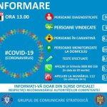 13:43 59 de cazuri noi de coronavirus în România