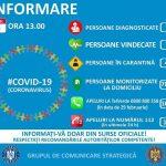 14:33 OFICIAL: Doar DOI purtători de coronavirus