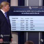 Trump: Căldura ucide virusul