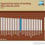 06:14 Eurostat: Românii lucrează în medie 34 de ani de-a lungul vieţii