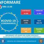 13:11 GCS: 637 de noi cazuri de infectare cu coronavirus