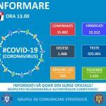 13:11 Încă un RECORD: 799 de cazuri noi de coronavirus în România