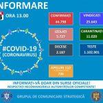 14:13 GCS: 1.120 de cazuri noi de infectare cu noul coronavirus