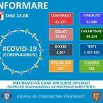 13:13 Un nou RECORD: 1.415 cazuri noi de COVID-19 în România