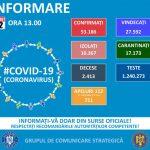14:32 GCS: 1.075 de cazuri noi de COVID-19