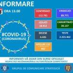 14:02 SCĂDERE a numărului de infectări. România anunță 1.231 de noi cazuri de COVID-19