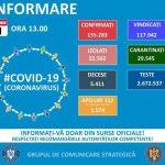14:21 Copil de patru ani, răpus de coronavirus