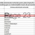 11:10 Localităţile care primesc bani de la guvern pentru plata indemnizaţiilor persoanelor cu handicap