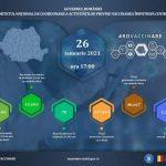 18:31 Peste 43.000 de români, vaccinaţi în ultimele 24 de ore