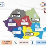 07:02 Alte peste 200.000 de doze de vaccin Pfizer BioNTech ajung, azi, în România