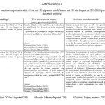 15:50 Parlamentarii PSD Gorj, amendament la Legea Pensiilor. Weber:  Am promis, ne-am ținut de cuvânt
