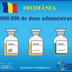 07:02 Un milion de doze de vaccin administrate. România, locul 3 în Europa