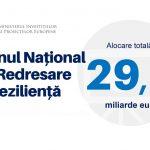 Miruță: Banii din PNRR nu se dau pe UAT-uri sau pe județe