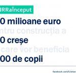 21:15 Ghinea: 230 milioane euro, din PNRR, pentru a construi 110 creşe