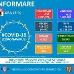 14:14 Aproape 1000 de cazuri de COVID-19 pe zi